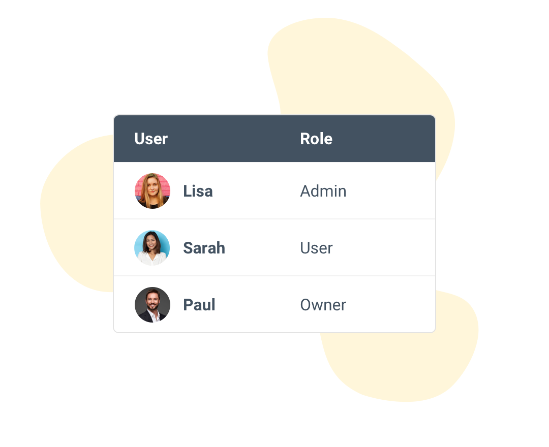 Assigning user roles