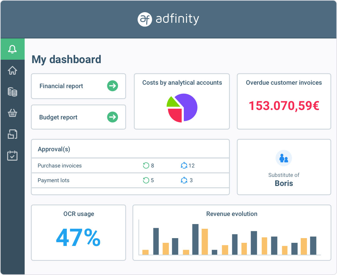 Adfinity dashboard screen