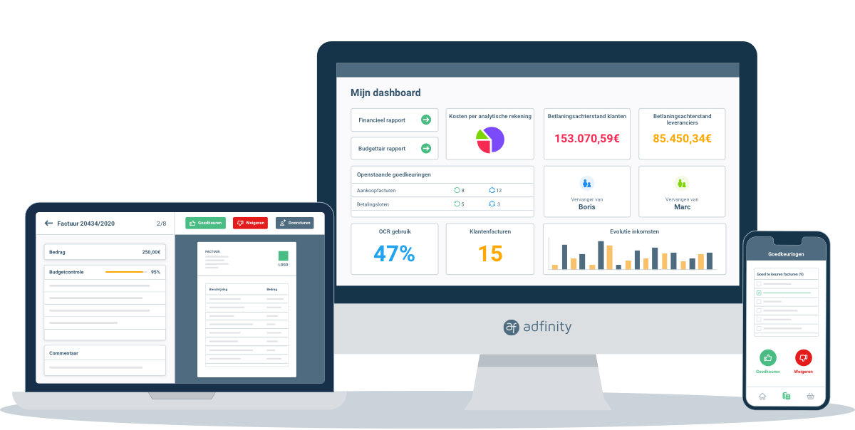 Adfinity accounting software