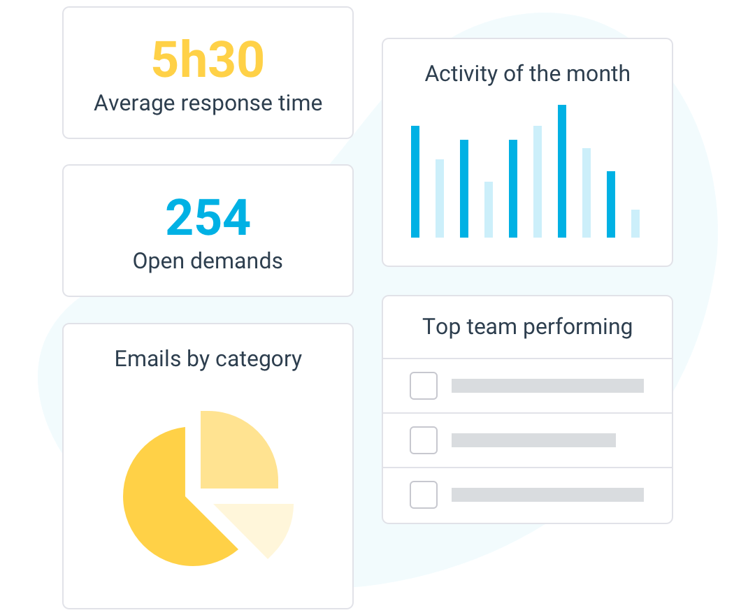 Analytic & reporting dashboard